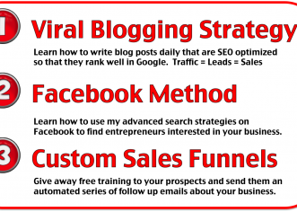Viral Blogging- What's Exciting About It