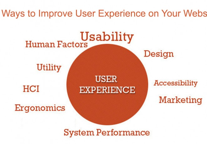 8 Ways to Improve User Experience on Your Website