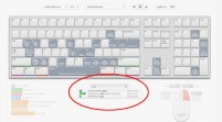The Ultimate Guide To WordPress Keyboard Shortcuts