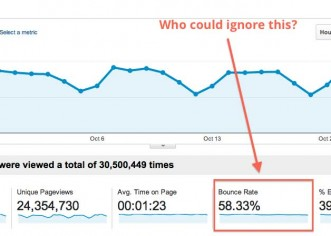 Google Analytics Tutorial: How to Reduce Bounce Rate